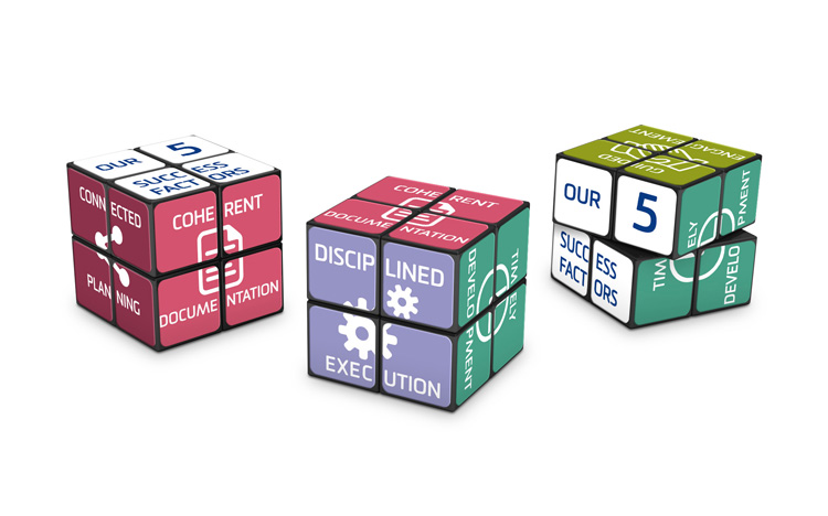 Rubik's 2x2 - Success Factors